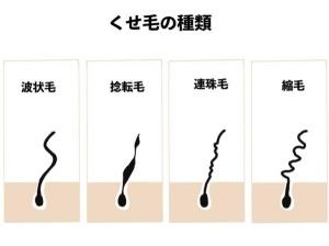 DoEN-men's cut-men's salon-BARBER-hairsalon-Higashiosaka